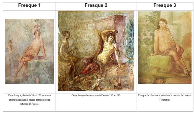 fresques Narcisse à Pompéi.png