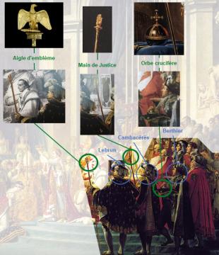 Couronnement Napoléon (4)
